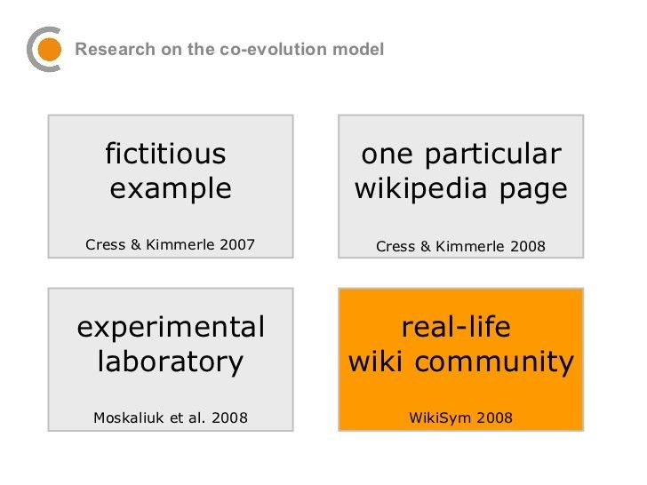 Visualizing Wiki-Supported Knowledge Building: Co-Evolution of Indiv…