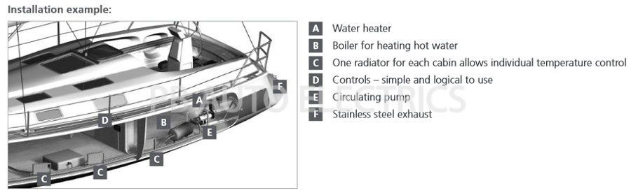 Webasto Thermo Top E Marine Diesel Narrow Boat Water Heater Kit ...