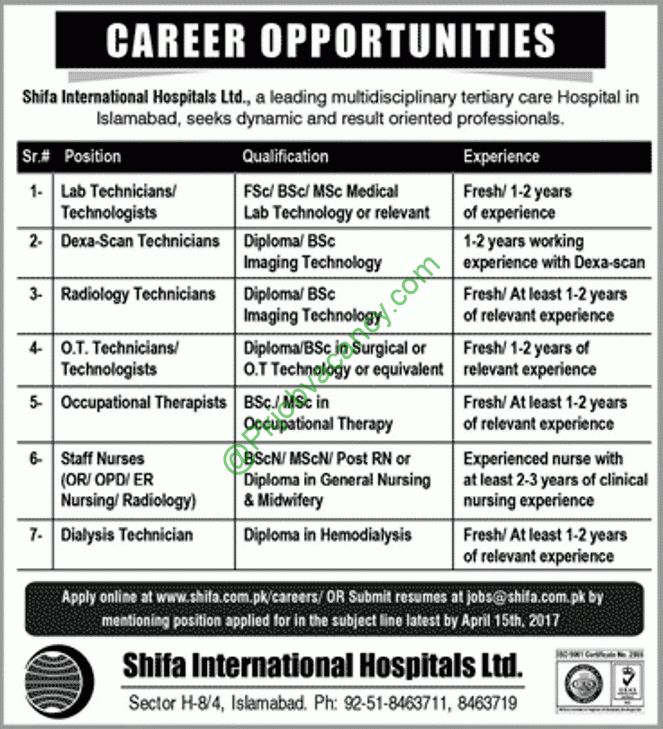 Shifa International Hospitals Limited Jobs 2017 Available For ...