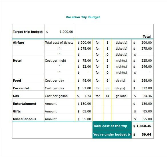 Travel Budget Template – 9+ Free Word, Excel, PDF Documents ...