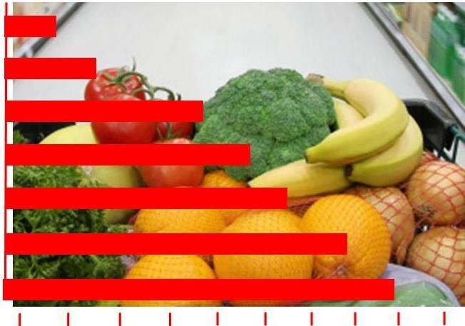 Making Sense of the Numbers: Statistics for Food Scientists | Food ...