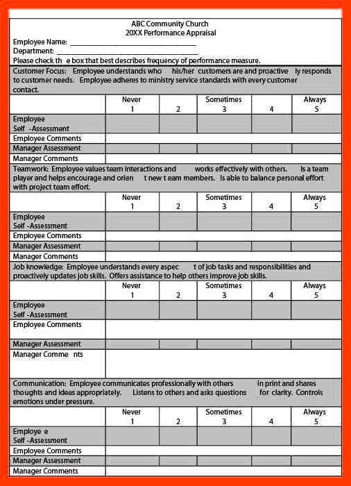 Appraisal Document Template | Jobs.billybullock.us