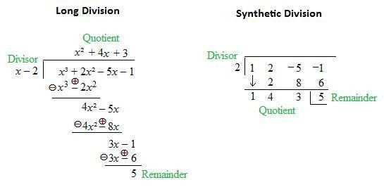 Long And Synthetic Division Worksheet Worksheets For School ...