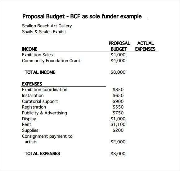 Budget Proposal Template – 6+ Free Samples , Examples , Format