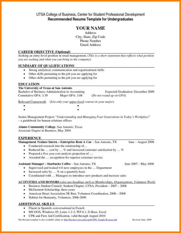 Financial Analyst Resume Entry Level. financial analyst cv example ...