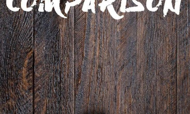 Squarespace Template Comparison | Best Template Idea regarding ...