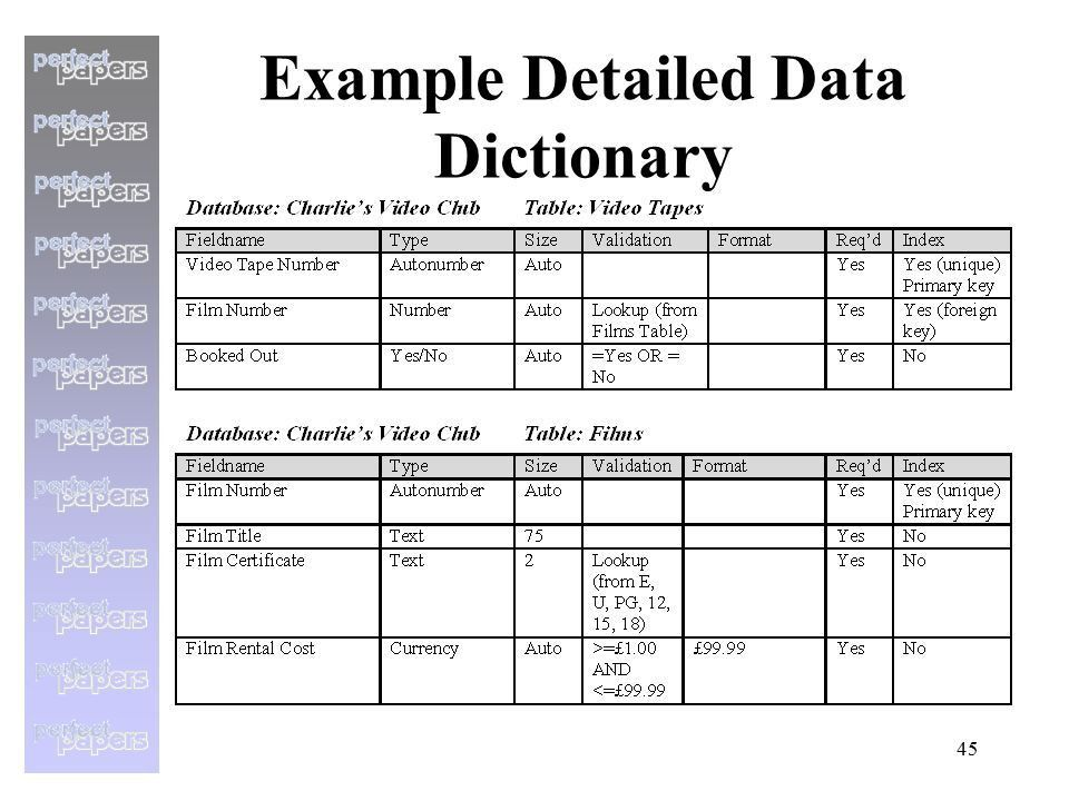 Information Systems Database Systems (H). - ppt download