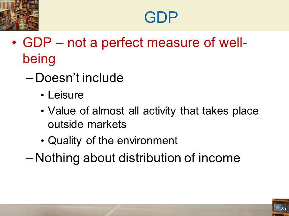 Measuring a Nation's Income - ppt download