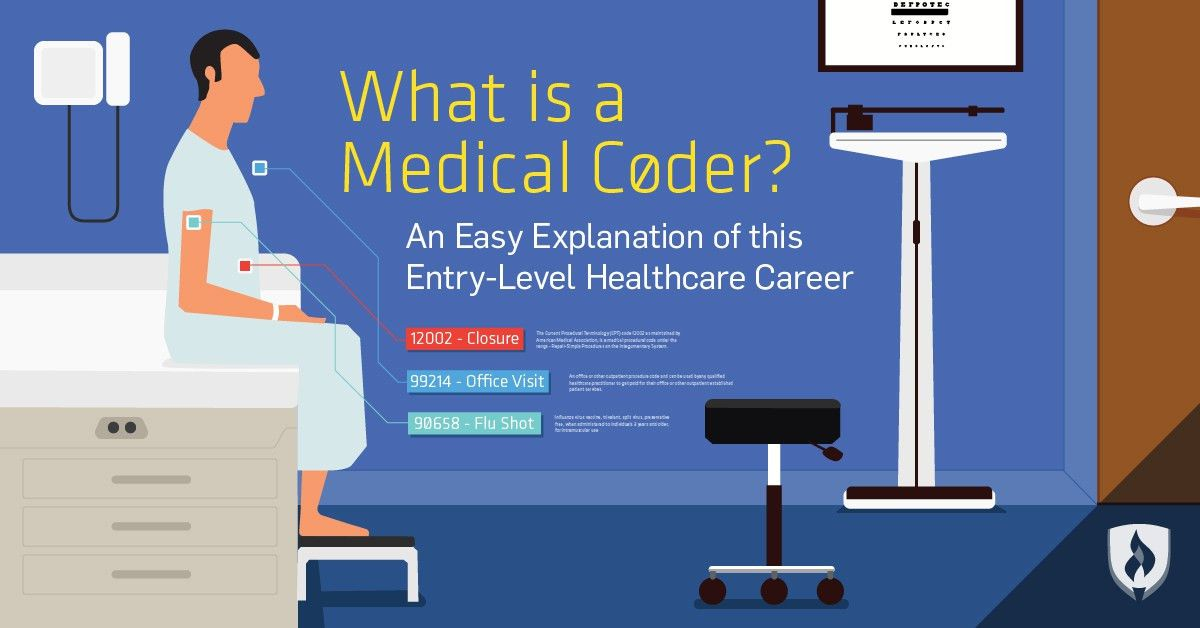 What Is a Medical Coder? An Easy Explanation of this Entry-Level ...