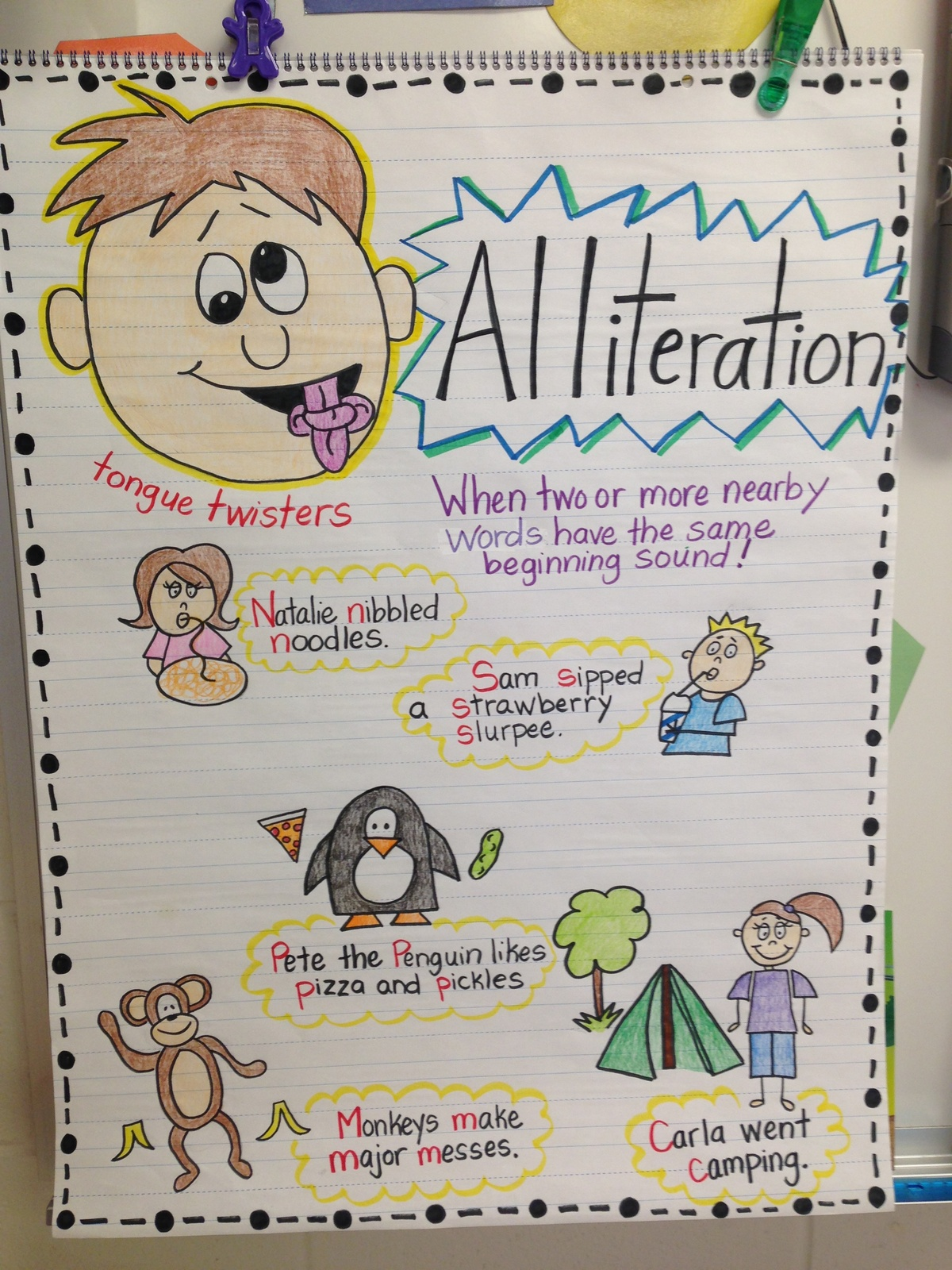alliteration in poetry Alliteration is a common feature in poetry, but it is also found in songs and raps and speeches and other kinds of writing, as well as in frequently used phrases, such as pretty as a picture and dead as a doornail.