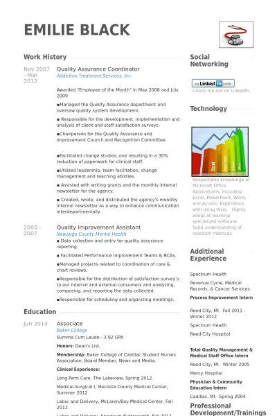 Quality Assurance Resume samples - VisualCV resume samples database
