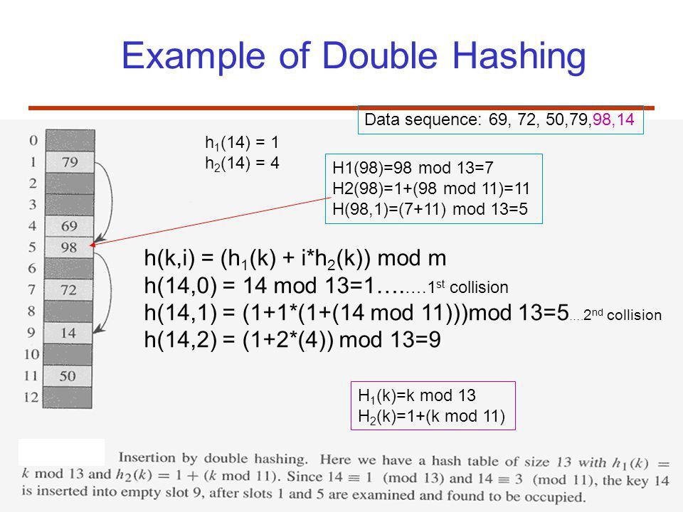 Hash Table. - ppt video online download