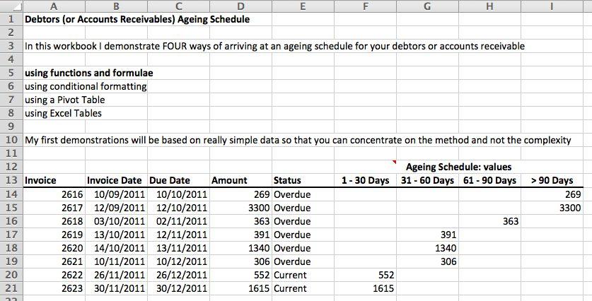 Debtors (Accounts Receivable) Ageing Schedule + Video   Excel with ...