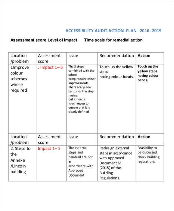 7+ Audit Plan Templates - Examples in Word, PDF