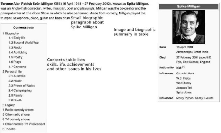 Biography example: visual format from Wikipedia containing tables ...