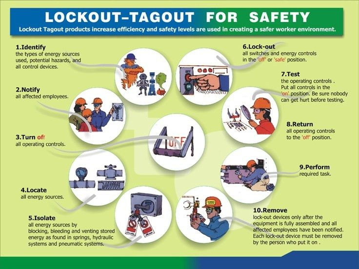 Best 25+ Lockout tagout ideas on Pinterest | Safety pictures ...