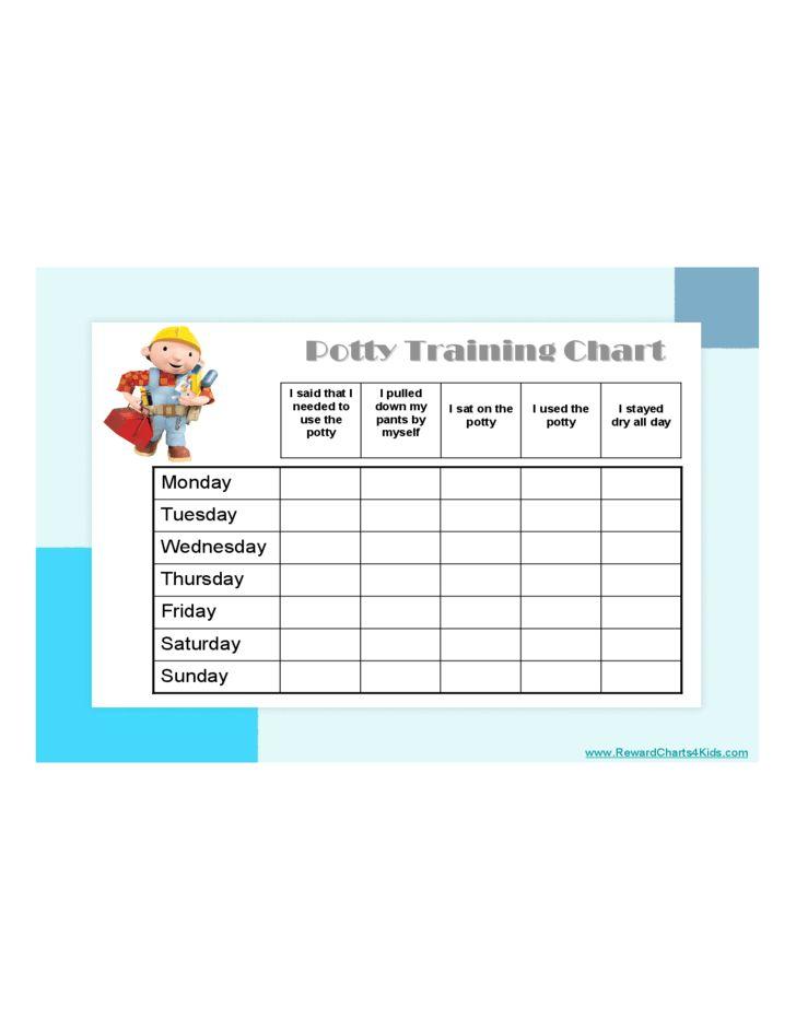 Blank Potty Training Chart Free Download