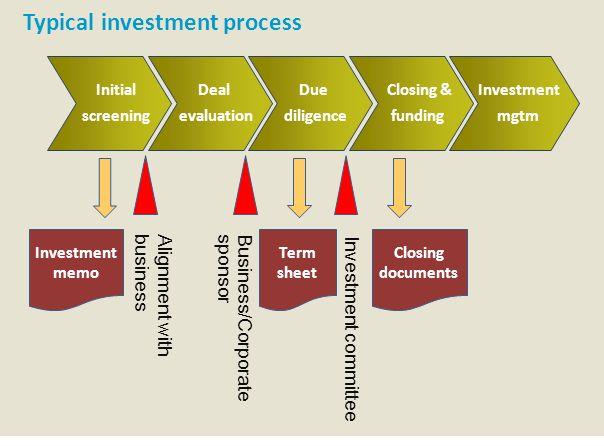 Investment - Bekaert.com