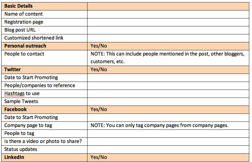 A Simple and Indispensable Template for Content Marketing Distribution