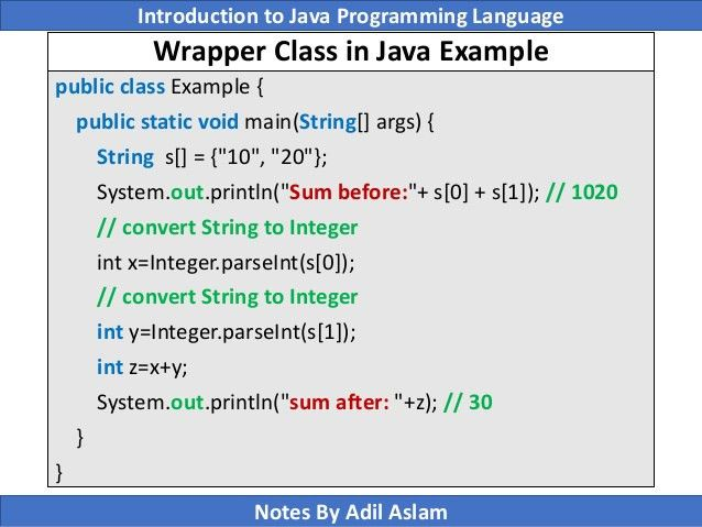 Introduction To Java Programming Lecture No. 8