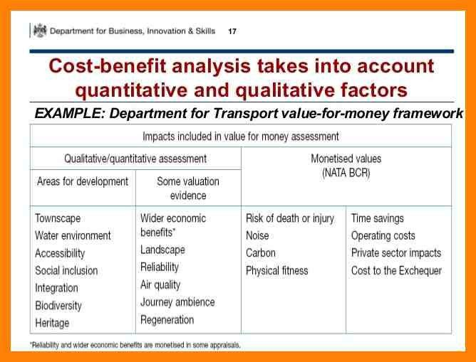 8+ cost benefit analysis example | daily log sheet