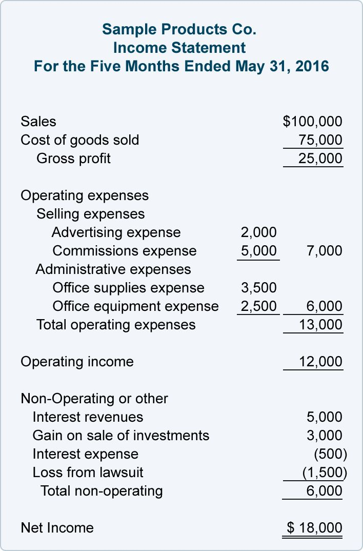 Multiple-Step Income Statement | AccountingCoach