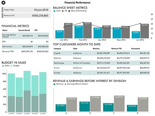 ReportPlus Solutions - Executive Dashboards - Revenue, Finance ...