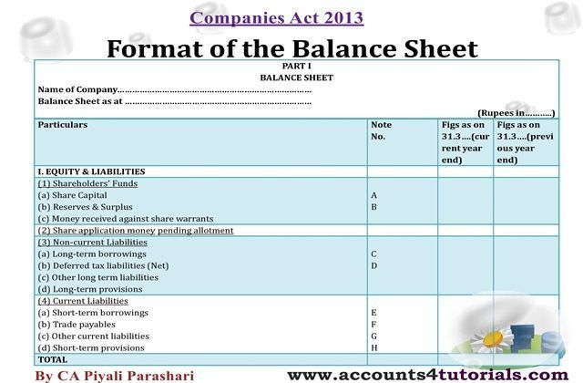 Balance Sheet, Profit And Loss Account under Companies Act 2013 ...