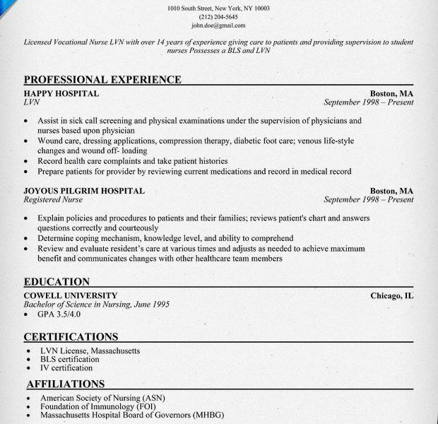 Lpn Resume Examples. Examples Of Lpn Resumes New Graduate ...