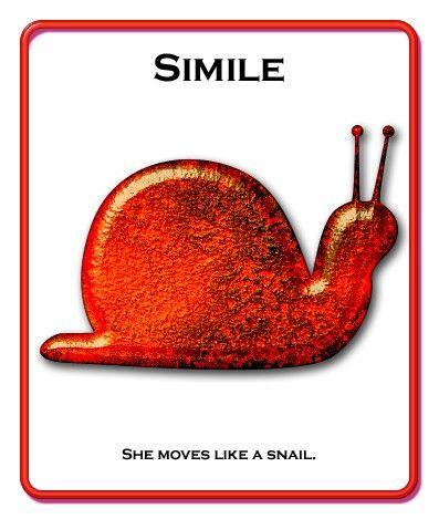 Grammar: Simile - OTHERS - Teacher Julia