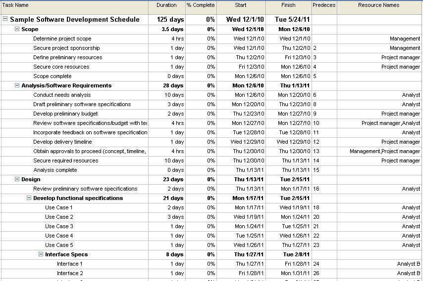 Create and validate deadlines in Microsoft Project 2007 - TechRepublic