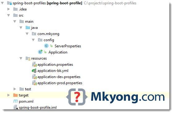 Spring Boot – Profile based properties and yaml example