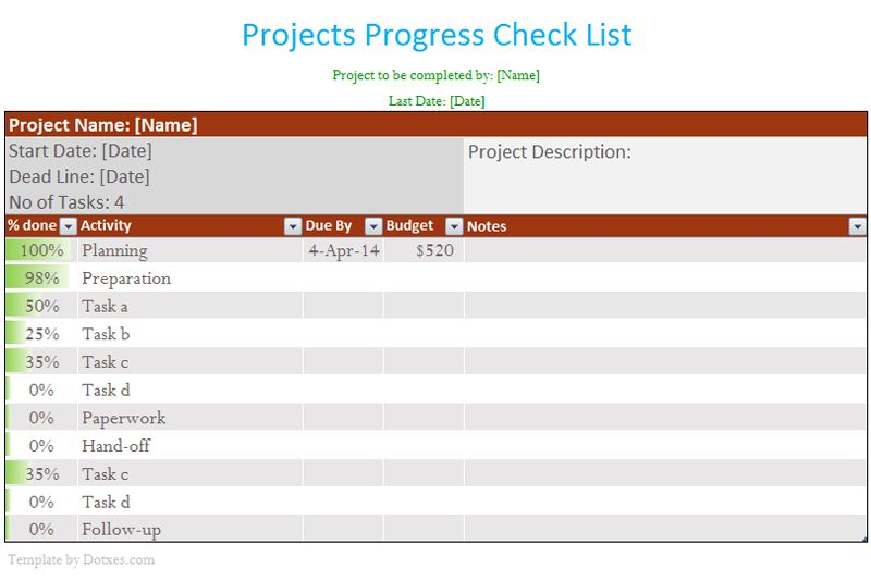 Project to-do list template (With Completion Percentage) - Dotxes