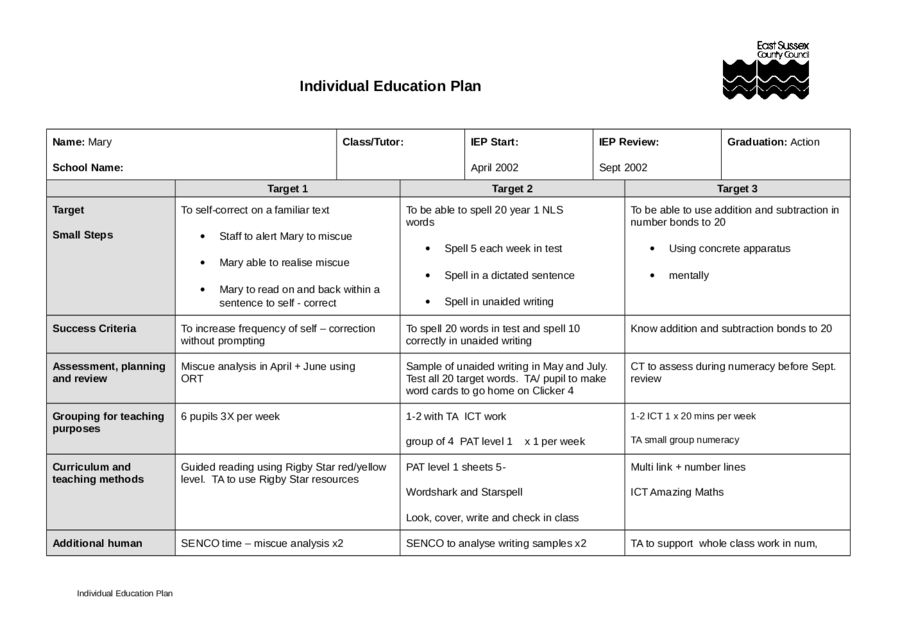 Individual Education Plan - What is an IEP | IEP Examples & Forms