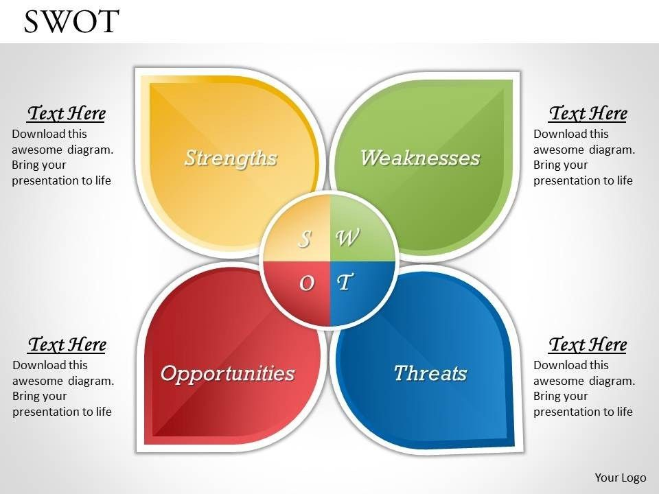 Mapsingen: SWOT ANALYSIS TEMPLATES