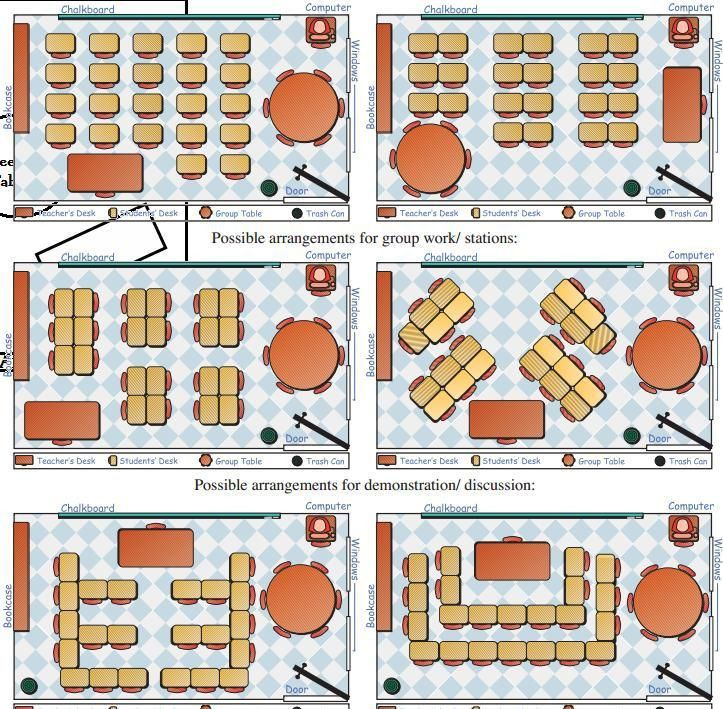 Best 10+ Classroom seating arrangements ideas on Pinterest ...