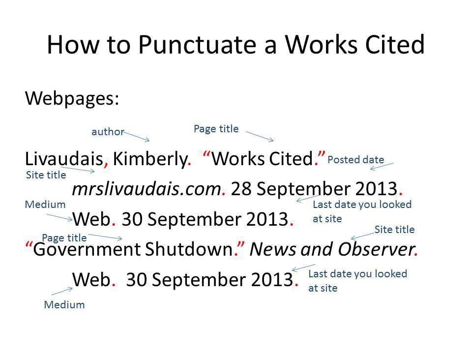 mla citation format graphic - Google Search | escribiendo y ...
