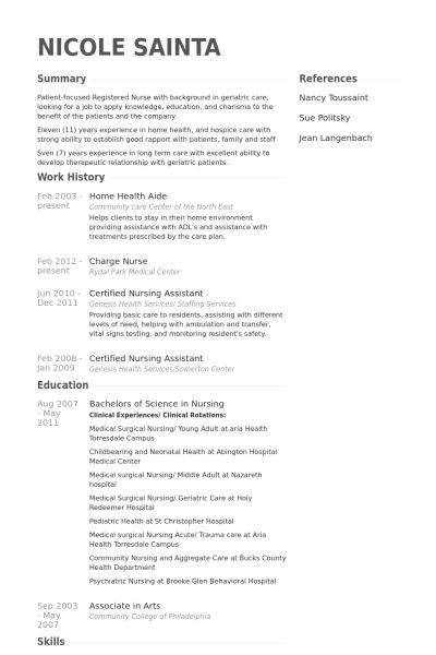 Home Health Aide Resume samples - VisualCV resume samples database