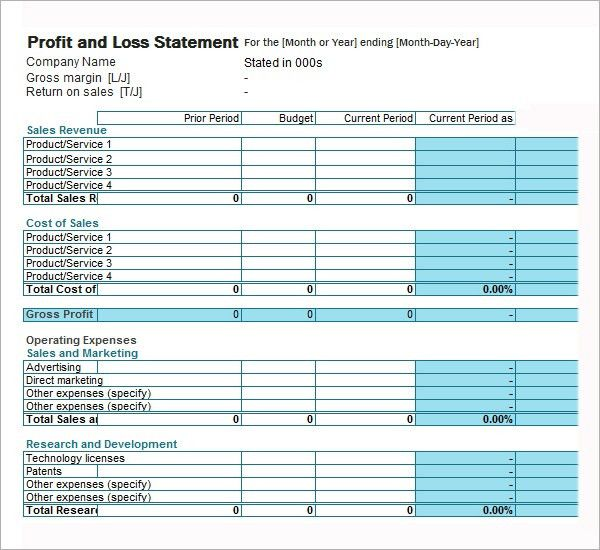 Free Printable Profit and Loss Statement Template Example : Helloalive