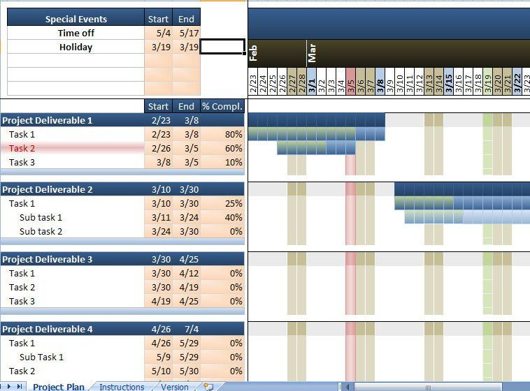 gantt chart creation Archives - My Excel Templates
