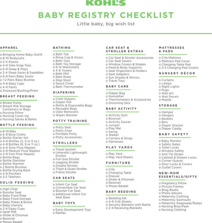 Sample Backpacking Checklist Template. Ultimate Packing List ...