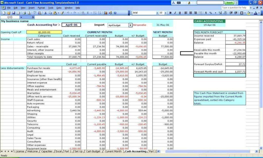 Sales Forecast Spreadsheet Example | HAISUME