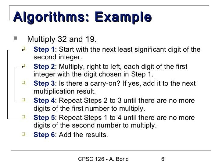 The Idea of Algorithms and Number Systems