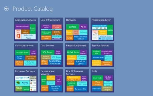 Microsoft Products Portfolio for Windows 8 - Free download and ...