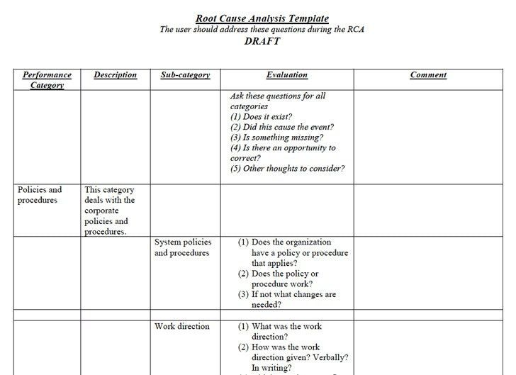 root cause analysis excel template