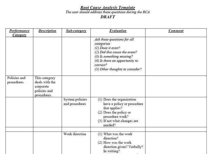 Root Cause Analysis Template | Download Free & Premium Templates ...