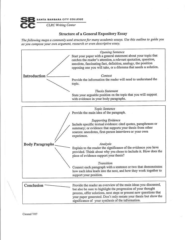 Informative essay outline free