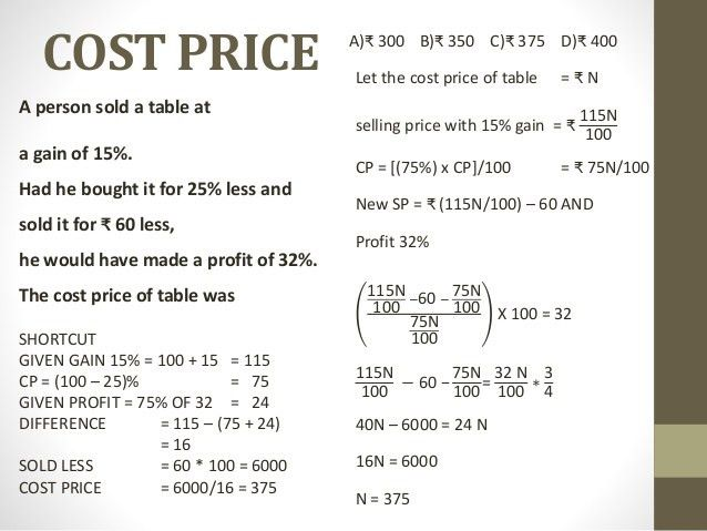 Profit and loss standard level