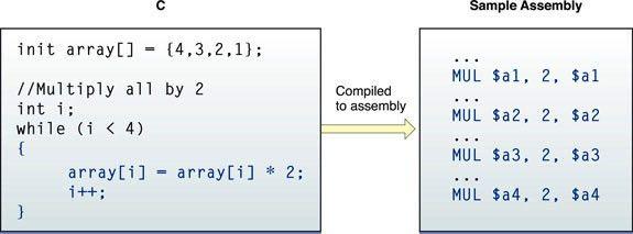 Vector Programming Primer