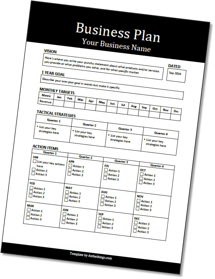 Actionable Business Plan Template - Do The Things